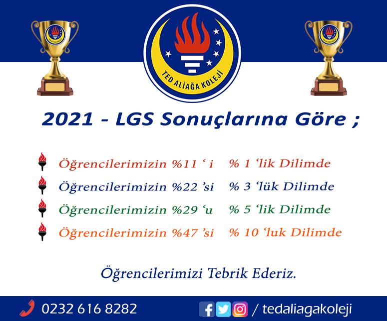 LGS SON SONUÇLAR 2021-2022